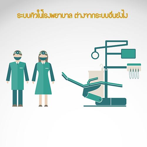 ระบบคิวกับงานโรงพยาบาล