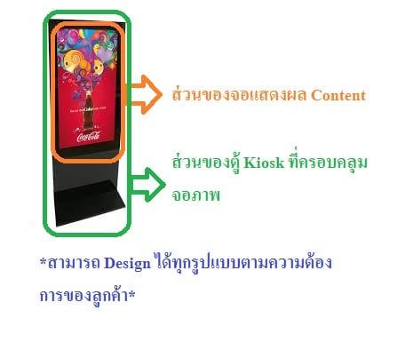 องค์ประกอบของ ตู้คีออส ( Digital Signage Kiosk )