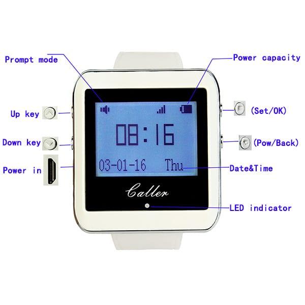 นาฬิการับสัญญาณ ระบบเรียกพนักงาน